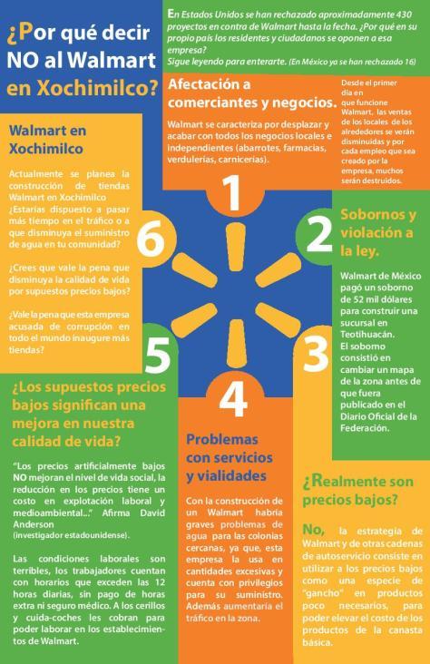 Wamart en Xochimilco-page-001